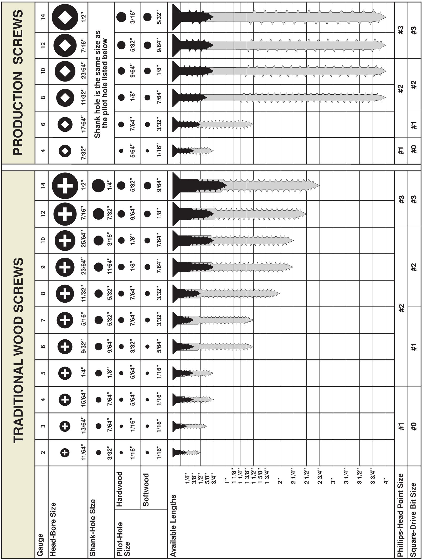 Sheet Metal Gage Chart Keninamas